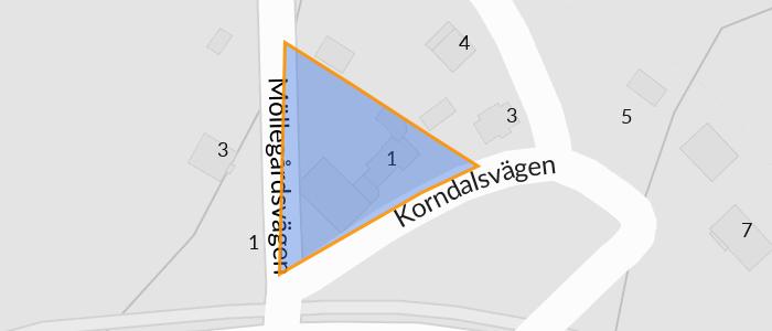 Vessige-s 115 Hallands Ln, Vessigebro - patient-survey.net