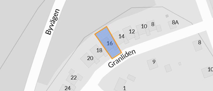 Emelie Hrd, Granliden 36, Hestra | redteksystems.net