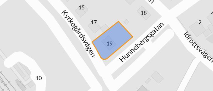 Kim Jannborg, Kyrkogrdsvgen 19, Trollhttan | patient-survey.net
