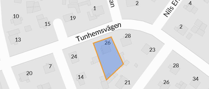 Jimmy Karlsson, Rnnumsgatan 1, Trollhttan | omr-scanner.net
