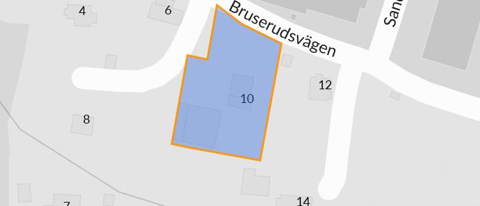 Annika Myrell, Nygrdsvgen 9B, Tcksfors | unam.net