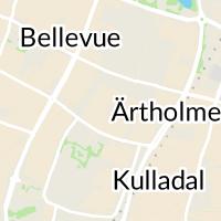 Ärtholmsgården, Malmö