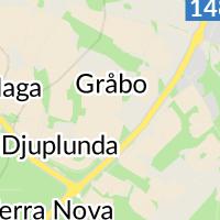 Region Gotland - Ungdomsboende, Visby