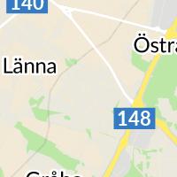 Rudelius Motor, Visby