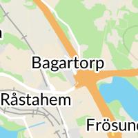 Svenska Rymdaktiebolaget, Solna