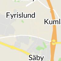 Hydroscand AB, Uppsala